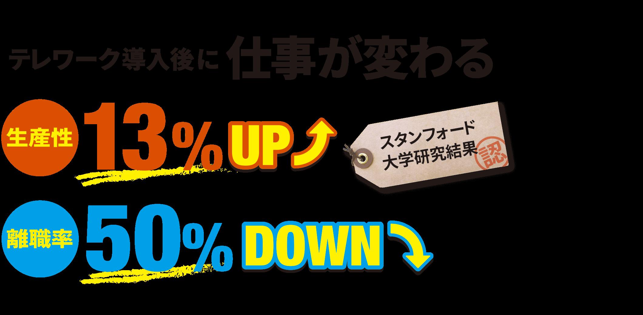 テレワーク導入後に仕事が変わる 生産性13%UP 離職率50%DOWN